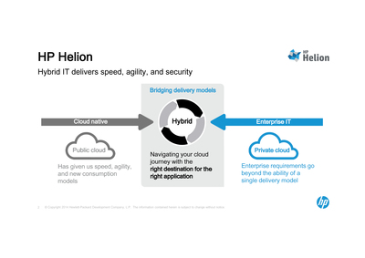 Diagram explaining the connection between public and private cloud