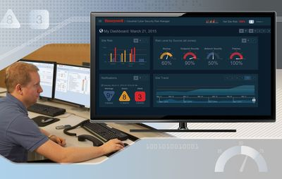 Honeywell Industrial Cyber Security Risk Manager.