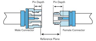 Connector schematic diagram