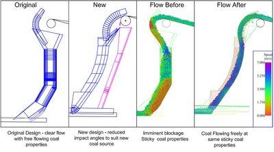 Coal prep plant transfer chute DEM modelling.