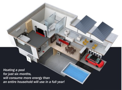 Heating a pool for just six months will consume more energy than an entire household will use in a full year.