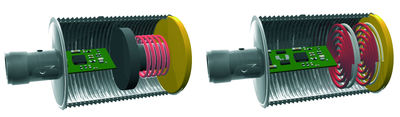 Figure 2: Instead of a single coil inducing and being affected by eddy currents on a target (left), factor 1 sensors use separate, independent sender and receiver coils (right).