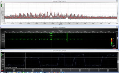 Screenshot of spectrum, waterfall and integrated power data displays used to identify the source of radio interference at a busy Australian airport.