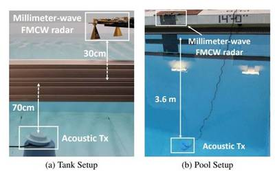 Photos showing TARF being tested in a water tank and a deep pool