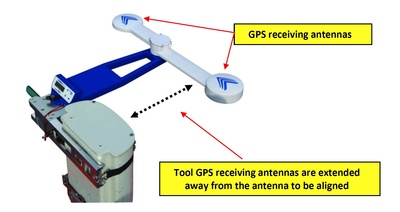 Photograph showing correct placement of the Smart Alignment Tool