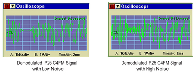 A good P25 C4FM signal at two different signal strengths.