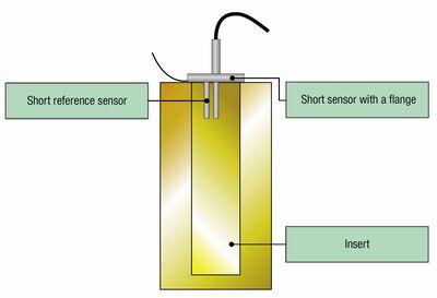 Figure 4: Using a dedicated short reference sensor.