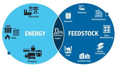 Hydrogen applications.